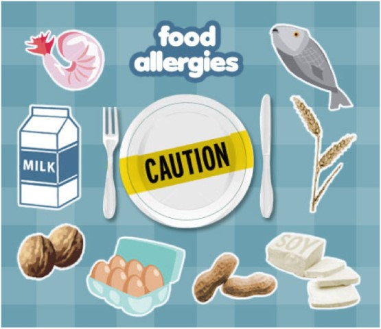 Food Allergies in Vietnam
